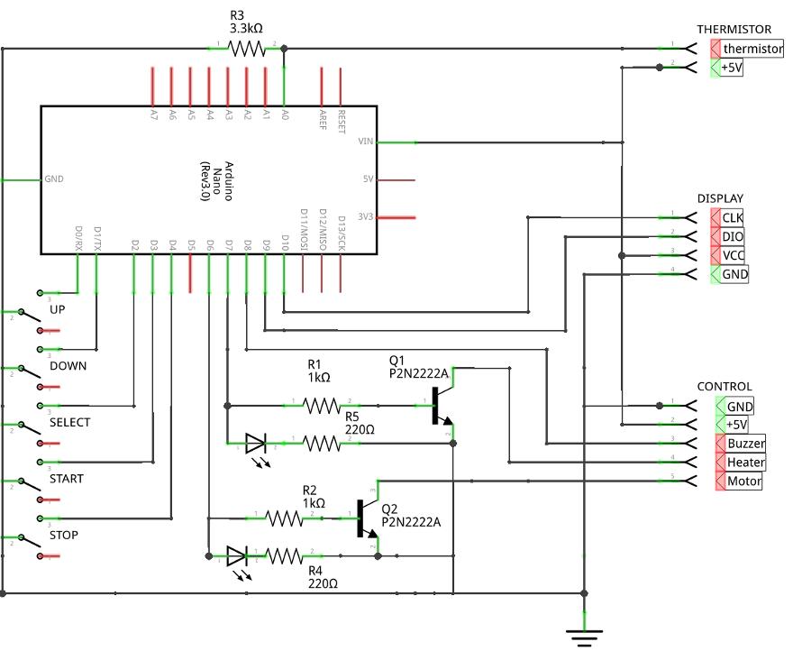 Arduino Bread Details - Look Think Make