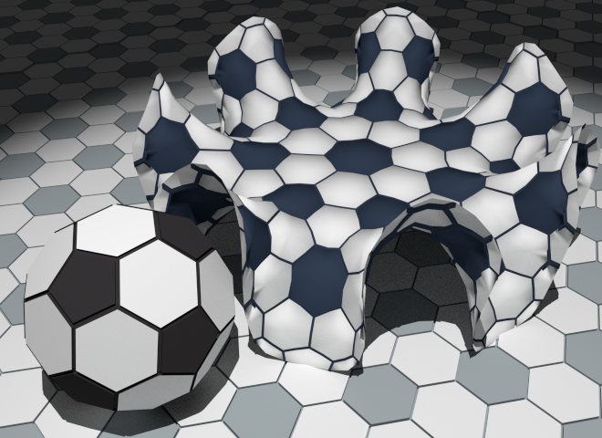 plane, sphere and hyperbolic footbal