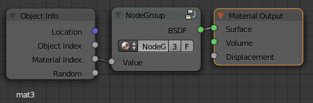 mat1 as node group